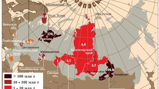 Залежи титана в России
