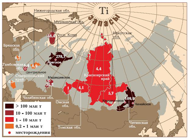 залежи титана россии