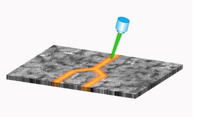 фаза анатаза нанотрубки