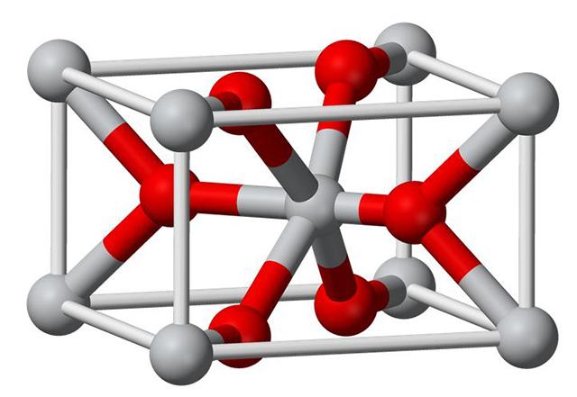 химические решетка